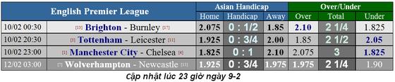 Tottenham - Leicester City: Gà trống sẽ cất cao tiếng gáy ảnh 2