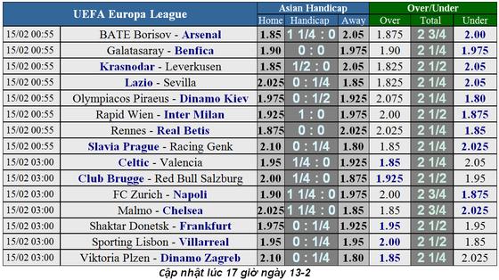 Lịch thi đấu bóng đá Europa League ngày 15-2 ảnh 2