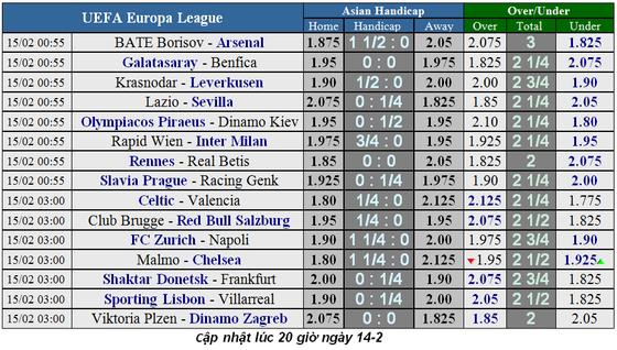 Lịch thi đấu bóng đá Europa League ngày 15-2 ảnh 1