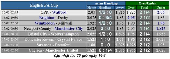 Lịch thi đấu bóng đá vòng 16 đội cúp FA, ngày 16-2 ảnh 2