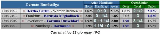 Lịch thi đấu bóng đá La Liga và Serie A, ngày 17-2 ảnh 13