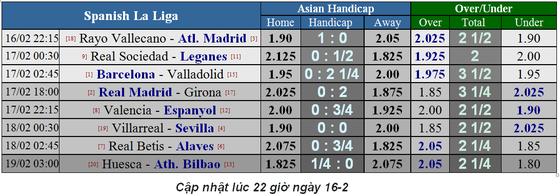 Lịch thi đấu bóng đá La Liga và Serie A, ngày 17-2 ảnh 7