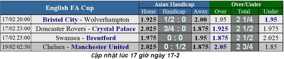 Lịch thi đấu bóng đá vòng 1/8 cúp FA, ngày 16-2: Chelsea tiếp Quỷ đỏ (Mới cập nhật) ảnh 2