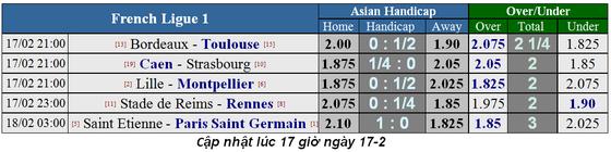 Lịch thi đấu bóng đá La Liga và Serie A, ngày 17-2 ảnh 14