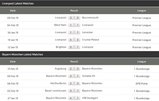 Nhận định Liverpool - Bayern: Khi Hùm xám sứt  mẻ đội hình ảnh 4