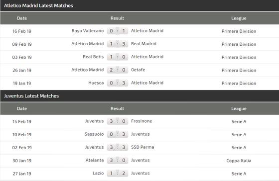 Atletico Madrid - Juventus: Khi sát thủ Cristiano Ronaldo trở lại sân Wanda ảnh 4