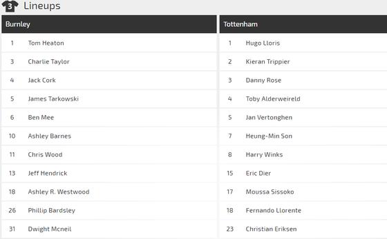 Burnley – Tottenham: Khi Harry Kane trở lại ảnh 1