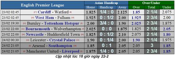 Lịch thi đấu bóng đá Ngoại hạng Anh vòng 27: Man United cản lối Liverpool ảnh 2