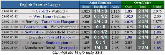 Burnley – Tottenham: Khi Harry Kane trở lại ảnh 4
