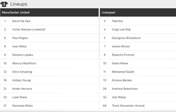 Man Utd – Liverpool: Pogba quyết chiến Salah ảnh 4