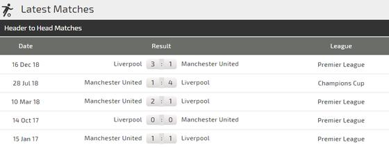 Man Utd – Liverpool: Pogba quyết chiến Salah ảnh 2