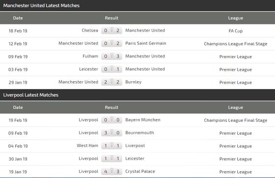 Man Utd – Liverpool: Pogba quyết chiến Salah ảnh 3