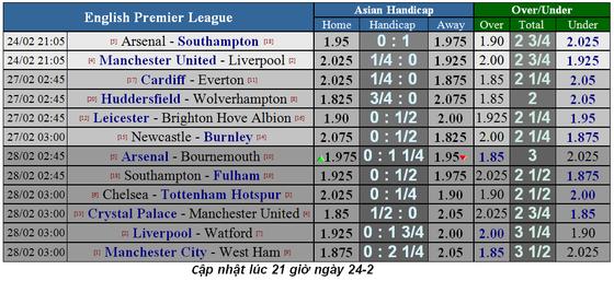 Man Utd – Liverpool: Pogba quyết chiến Salah ảnh 1