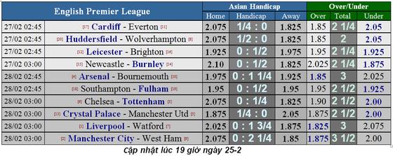 Lịch thi đầu bóng đá Ngoại hạng Anh vòng 28, Chelsea chạm trán Tottenham ảnh 3