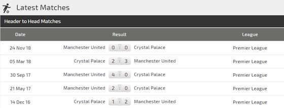 Nhận định Crystal Palace - Man United: Đại bàng gây khó cho Quỷ đỏ ảnh 3