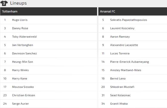 Nhận định Tottenham - Arsenal: Lacazette đương đầu Harry Kane ảnh 2