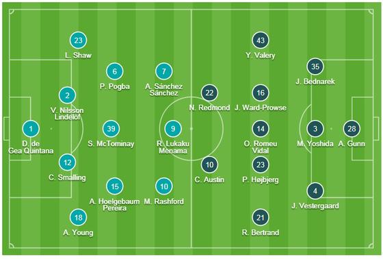 TRỰC TIẾP: Man United -  Southampton: Cơn mưa bàn thắng ảnh 1