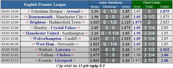 Man United - Southampton: Khoảng cách sít sao ảnh 1