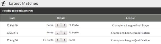 Nhận định Porto – AS Roma (1-2): Vận đen của chủ nhà ảnh 2