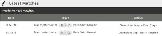 Nhận định PSG – Man United (2-0): Điệp vụ bất khả ở Paris ảnh 2