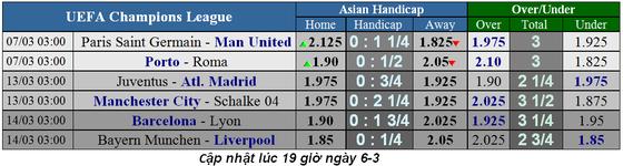 Nhận định PSG – Man United (2-0): Điệp vụ bất khả ở Paris ảnh 1
