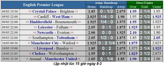 Nhận định Liverpool – Burnley: Cơn mưa bàn thắng ảnh 4