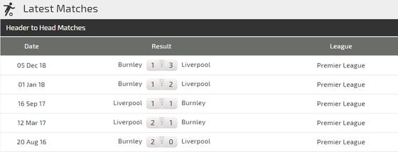 Nhận định Liverpool – Burnley: Cơn mưa bàn thắng ảnh 2
