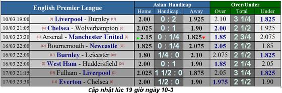 Nhận định Liverpool – Burnley: Cơn mưa bàn thắng ảnh 1