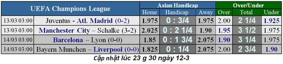 Lịch thi đấu bóng đá Champions League, vòng 1/8 ngày 12-3 ảnh 2