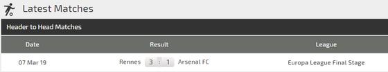Nhận định Arsenal – Rennes (1-3): Lacazette được giảm án, ra sân phá lưới Rennes ảnh 3