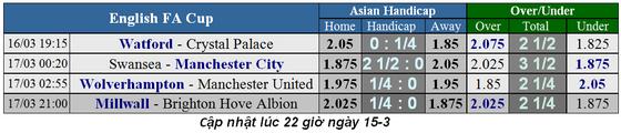 Lịch thi đấu bóng đá cuóp FA, vòng tứ kết ngày 16-3: Thành Manchester thẳng tiến ảnh 2