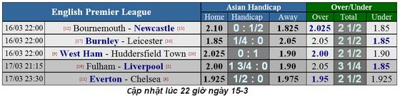 Lịch thi đấu bóng đá Ngoại hạng Anh, vòng 31, ngày 16-3 ảnh 1