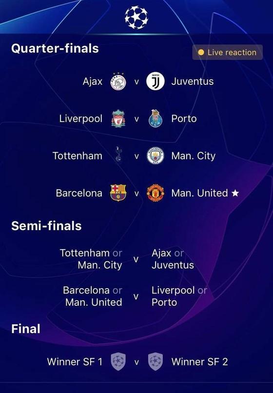 Man United gặp Barca: Phép màu nào cho Solskjaer ảnh 2