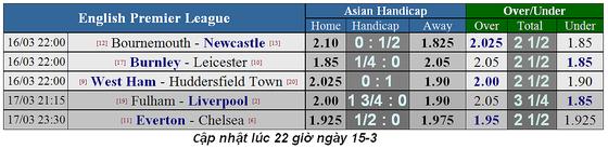 Lịch thi đấu bóng đá Ngoại hạng Anh, vòng 31 ngày 16-3 (Mới cập nhật) ảnh 3