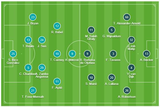Fulham - Liverpool 1-2. Sadio Mane tỏa sáng, Liverpool chiếm ngôi đầu bảng ảnh 1