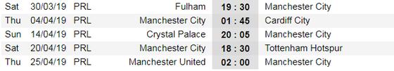 Klopp: Liverpool sẽ phải thắng 7 trận chung kết, đầu tiên là Tottenham ảnh 3