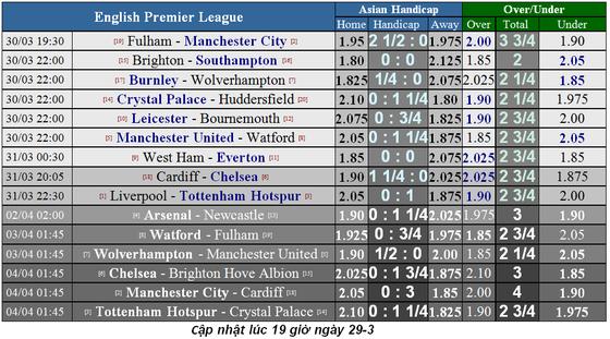 Nhận định Fulham - Manchester City: Đêm của Aguero (Mới cập nhật) ảnh 5
