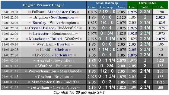 Lịch thi đấu bóng đá Ngoại hạng Anh, ngày 30-3: Liverpool chạm trán Tottenham  (Mới cập nhật) ảnh 6
