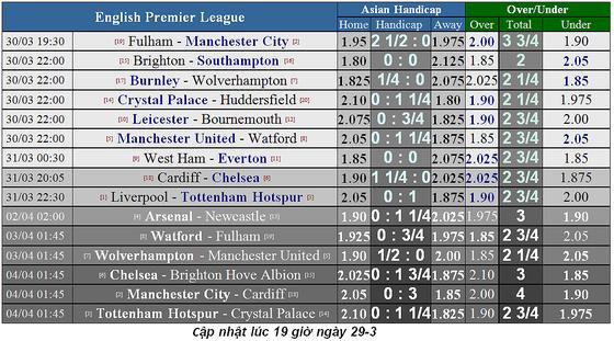 Lịch thi đấu bóng đá Ngoại hạng Anh, ngày 30-3: Liverpool chạm trán Tottenham  (Mới cập nhật) ảnh 4