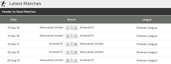 Nhận định Arsenal - Newcastle: Pháo hoa ở Emirates ảnh 2