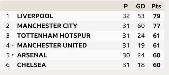 TRỰC TIẾP: Liverpool - Tottenham: Chờ Mo Salah tỏa sáng ảnh 11