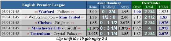 Nhận định Watford - Fulham: Gầy dựng thanh thế  ảnh 1