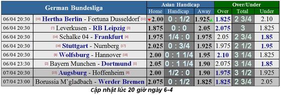 Nhận định Bayern Munich – Dortmund: Hùm xám ra oai trận chung kết Bundesliga ảnh 1