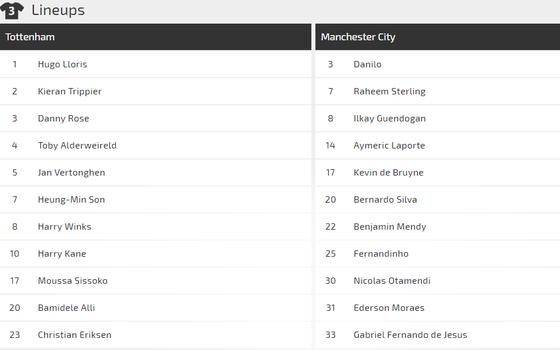 Nhận định Tottenham - Man City: Quyết tử trên sân nhà ảnh 2