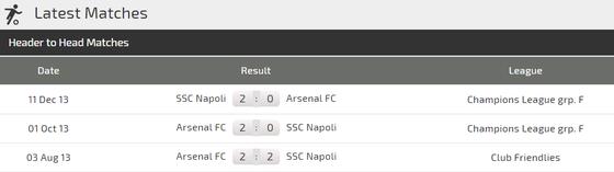 Nhận định Arsenal – Napoli: Emery đối mặt Ancelotti ảnh 3