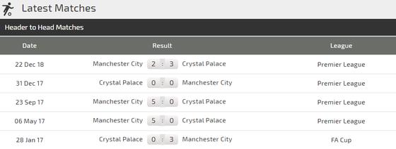 Nhận định Crystal Palace - Man City: Pep quyết đánh nhanh thắng lẹ ảnh 3