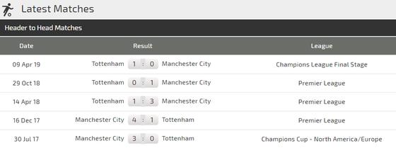 Nhận định Man City - Tottenham: Pep Guardiola biết cách trị Gà trống ảnh 4
