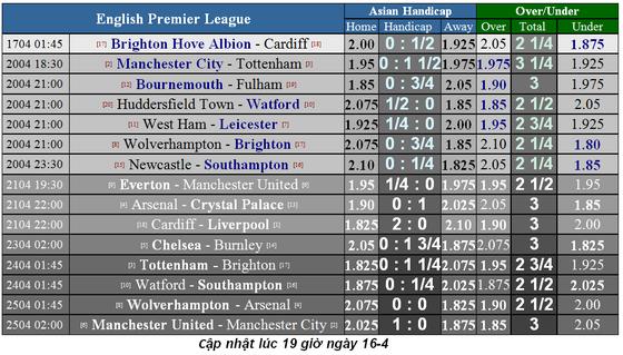 Lịch thi đấu bóng đá Ngoại hạng Anh, vòng 34, Liverpool đại chiến Chelsea ảnh 1