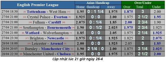 Nhận định Tottenham - West Ham: Cơ hội cho Lucas Moura ảnh 3