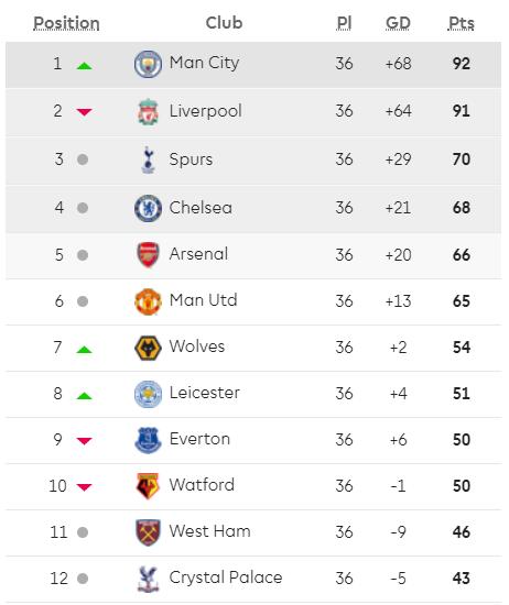 TRỰC TIẾP Man United - Chelsea: Trận sống mái ở Old Trafford ảnh 11